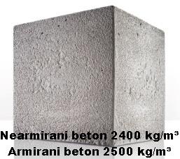 Težina betona